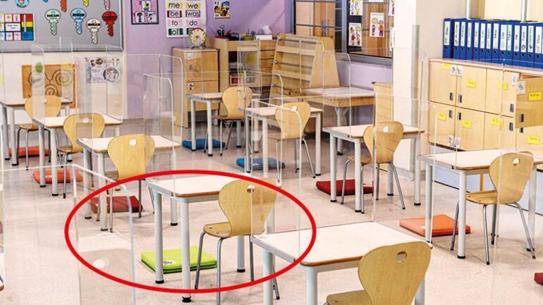 Okullarda yeni dönem hazırlığı: Pandemi sınıfı