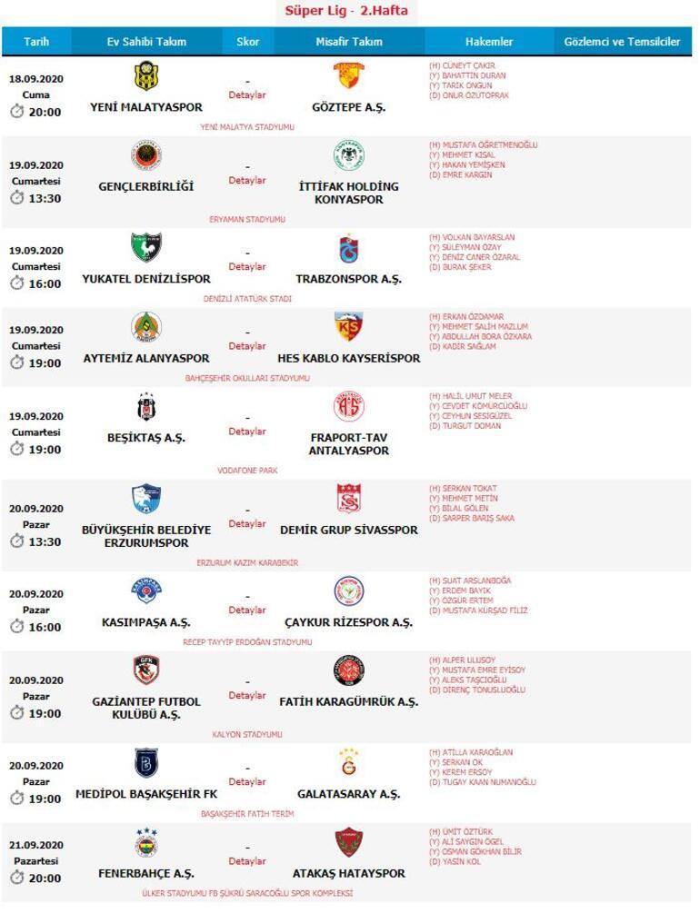 Son Dakika | Süper Ligde ikinci hafta hakemleri belli oldu
