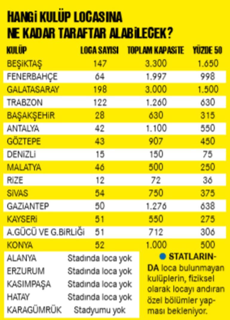 Son Dakika Haberleri    Süper Lig'de 223 günlük hasret tekke bitecek