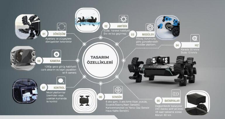 Domestic unmanned ground vehicle Baybars knows no obstacles