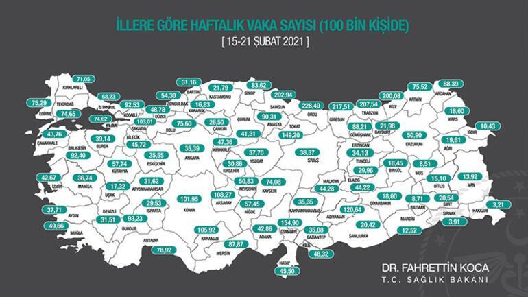 Ha gayret Türkiye 100 binde 35'e inen açılacak