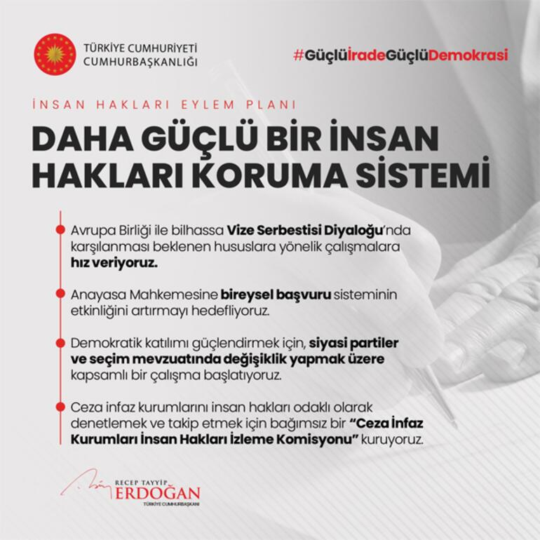 Son dakika.... Cumhurbaşkanı Erdoğan, İnsan Hakları Eylem Planını açıklıyor