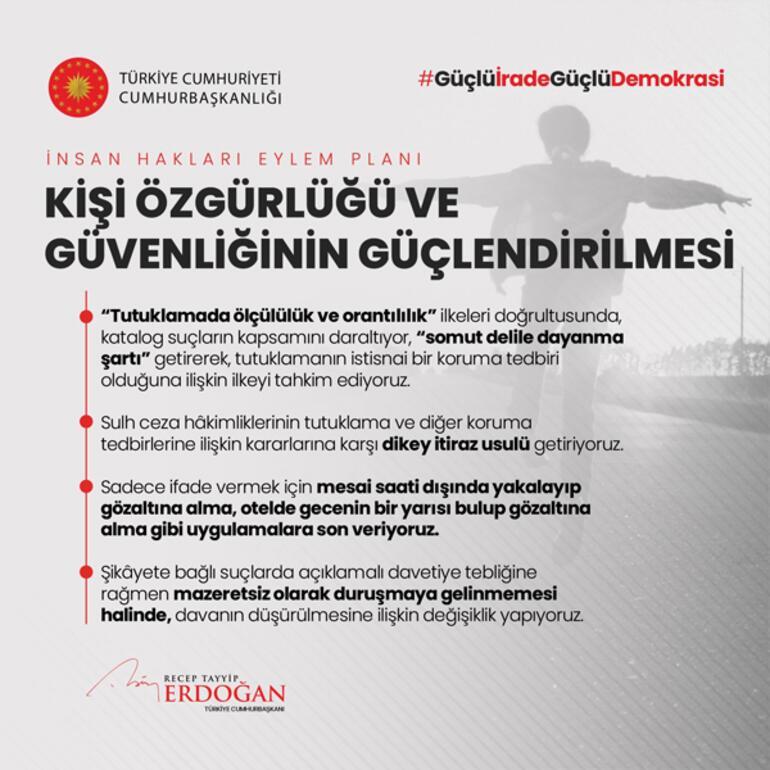 Son dakika.... Cumhurbaşkanı Erdoğan, İnsan Hakları Eylem Planını açıkladı