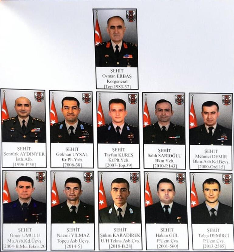 Yüreğimize ateş düştü Bitlis Tatvanda helikopter faciası: Biri korgeneral, 11 şehit