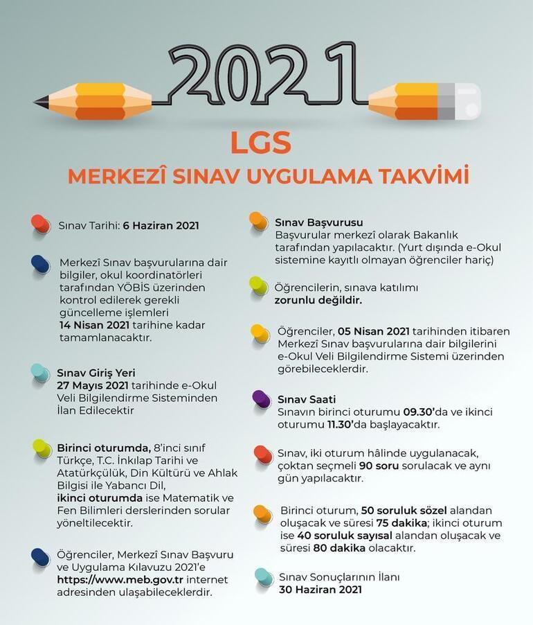 LGS kılavuzu yayınlandı