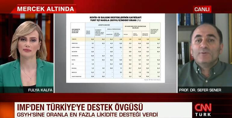 IMFden Türkiyeye destek övgüsü En iyiler arasında yer alıyor