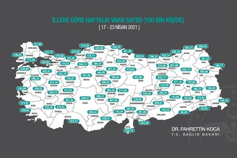 Son dakika haberi: Sağlık Bakanı Fahrettin Koca illere göre corona virüsü vaka sayılarını paylaştı... İstanbul yine zirvede..