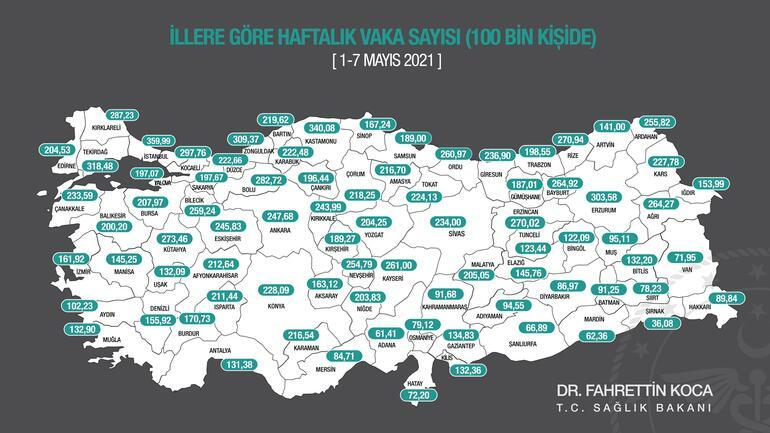 Son dakika... Sağlık Bakanı Koca, illere göre haftalık vaka sayısı haritasını paylaştı