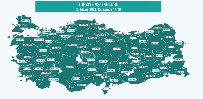 Son dakika... Pfizer/BioNTech aşısında yeni parti Türkiyede