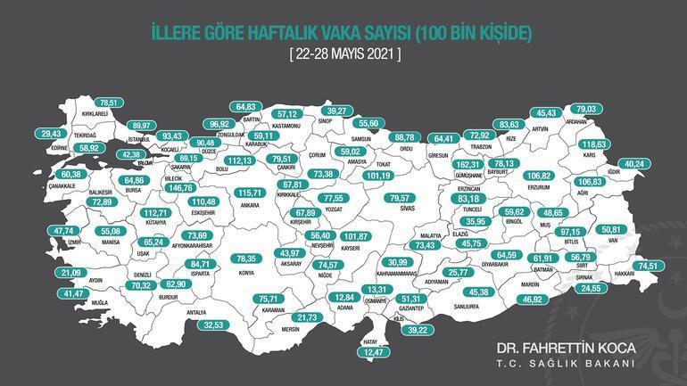Son dakika haberi: Sağlık Bakanı Fahrettin Koca açıkladı İllere göre vaka sayısı belli oldu