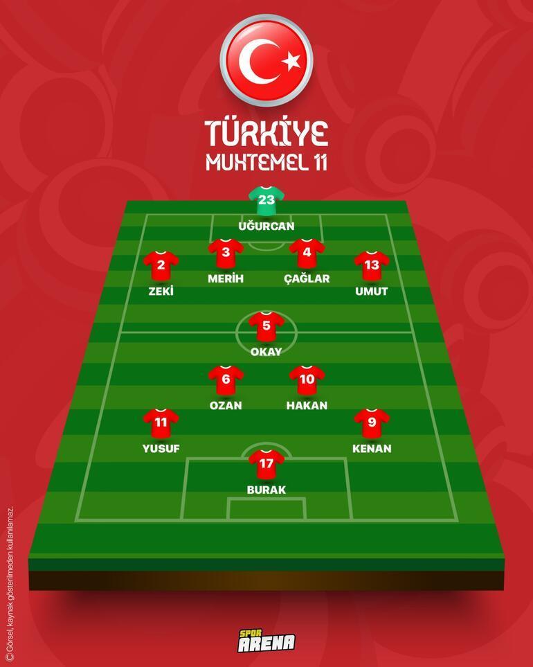 Milli maç hangi kanalda Türkiye İtalya maçı ne zaman saat kaçta İşte Muhtemel 11ler