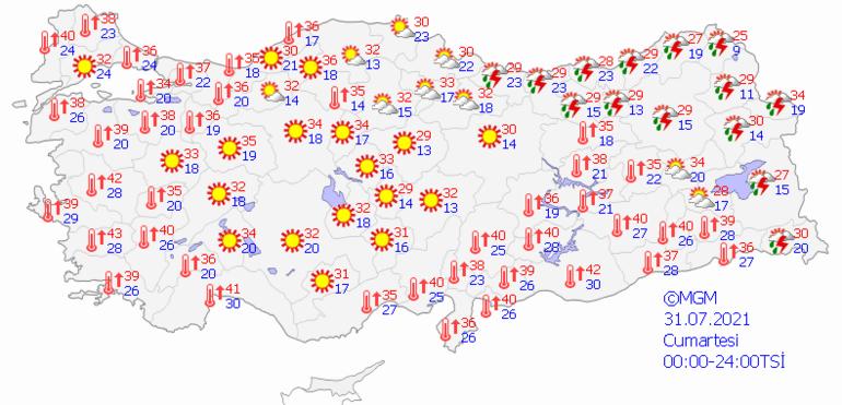 Hafta sonu hava nasıl olacak Meteorolojiden sıcak hava ikazı İşte 31 Temmuz İstanbul, Ankara, İzmir ve il il hava durumu