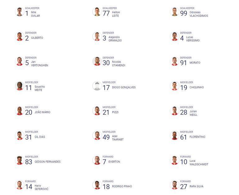 Son Dakika: Benfica Gedson Fernandes kararını verdi Şampiyonlar Ligi maçı öncesi...