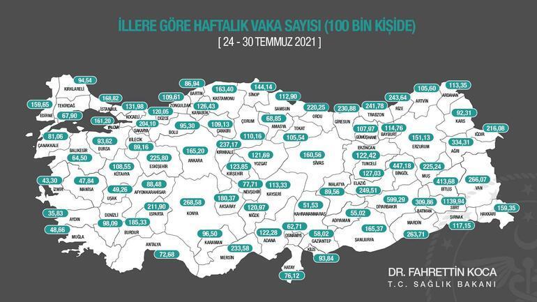 Son dakika: Sağlık Bakanı Koca illere göre haftalık koronavirüs vaka haritasını paylaştı