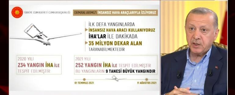 Son dakika haberi: Cumhurbaşkanı Erdoğan: Türkiye yolgeçen hanı değildir