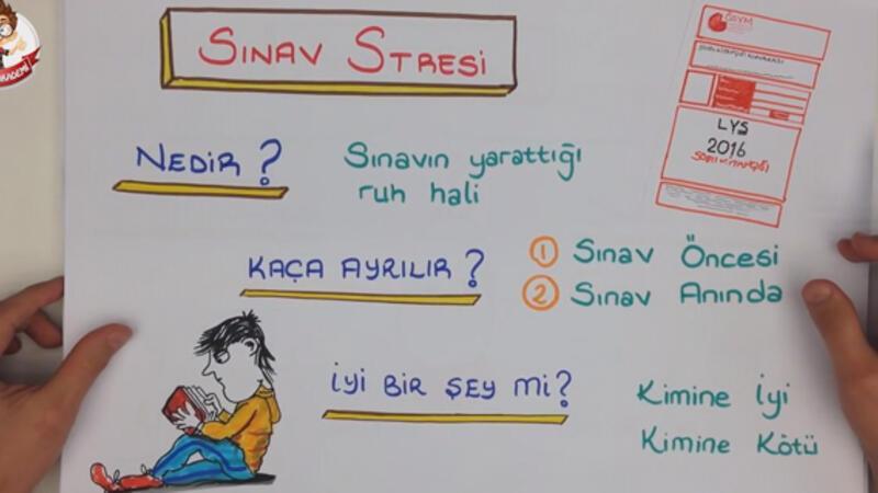 5 dk'da sınav stresi