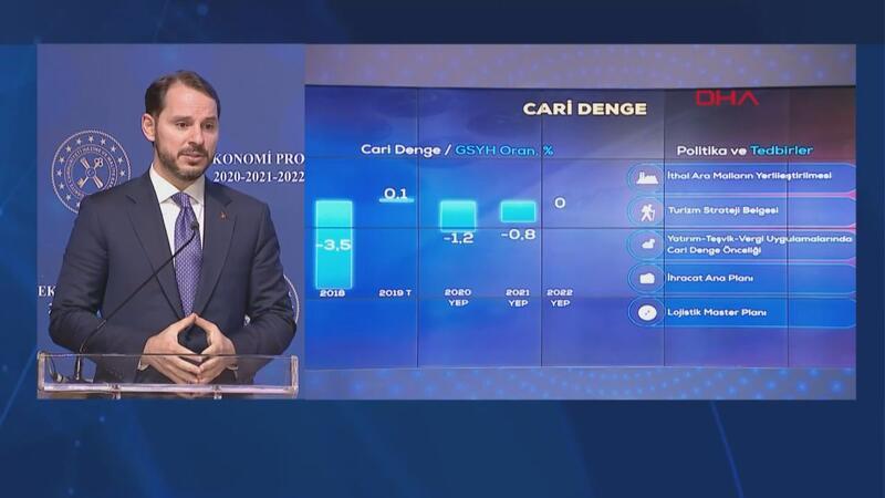 Bakan Albayrak'tan önemli Yeni Ekonomi Programı açıklaması