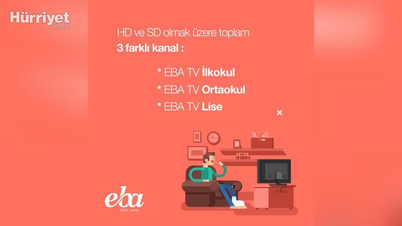 EBA TV frekans ayarı videolu anlatım! TRT EBA TV canlı nasıl izlenir?