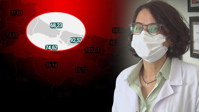 Bilim Kurulu Üyesi Prof. Dr. Serap Şimşek Yavuz: Tam açılmayı konuşmak için erken