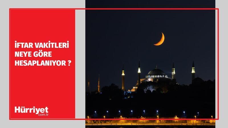 İftar Vakitleri Neye Göre Hesaplanıyor ? I Ramazan Medeniyeti #7