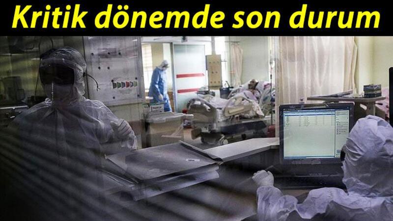 Son dakika: Sağlık Bakanlığı 11 Mayıs corona virüsü tablosunu açıkladı