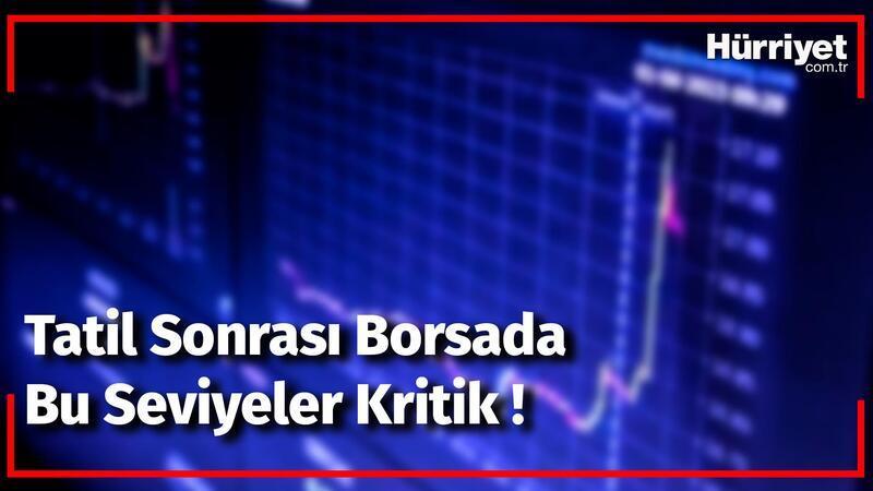 Tatil sonrası borsada bu seviyeler kritik! | Borsa ve Emtia Dünyası