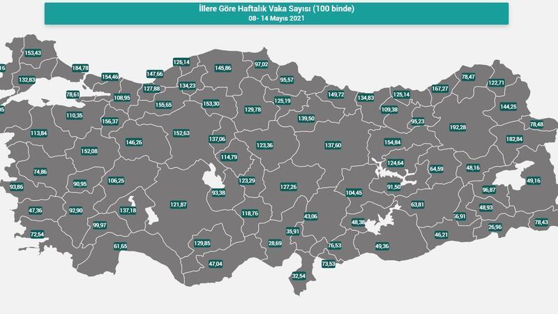 Bakan Koca il il haftalık vaka sayılarını açıkladı