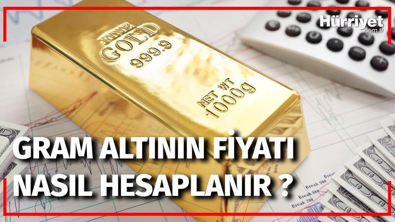 Gram Altının Fiyatı Nasıl Hesaplanır? | Ekonomi Sözlüğü
