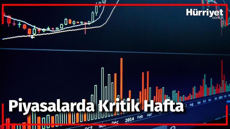 Piyasalarda Kritik Hafta | Borsa Ve Emtia Dünyası