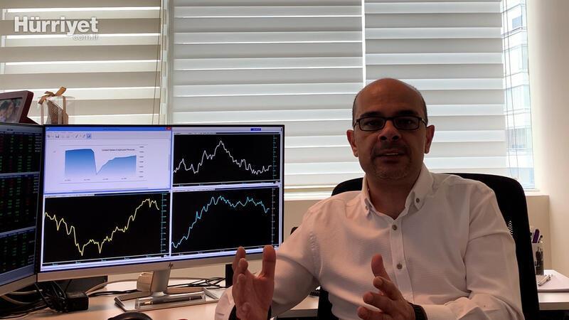 FED piyasaları nasıl etkiler?