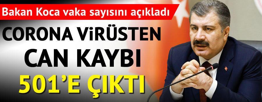 Son dakika haberi: Sağlık Bakanı Koca son vaka ve ölüm sayısını açıkladı İyileşen hasta sayına dikkat çekti