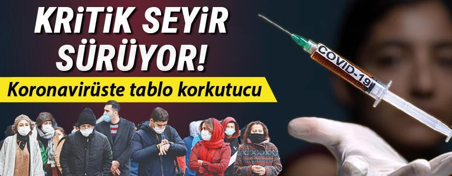Son dakika haberi: 11 Nisan korona tablosu ve vaka sayısı Sağlık Bakanlığı tarafından açıklandı