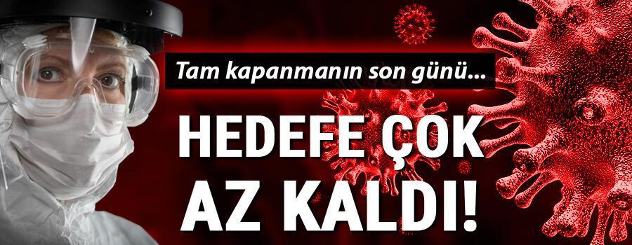 Son dakika haberi: 16 Mayıs corona virüs tablosu ve vaka sayısı Sağlık Bakanlığı tarafından açıklandı
