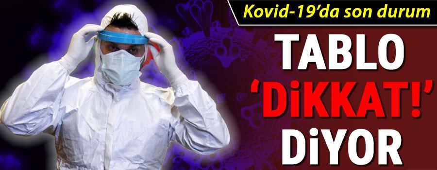 Son dakika haberi: 24 Temmuz corona virüsü tablosu ve vaka sayısı Sağlık Bakanlığı tarafından açıklandı